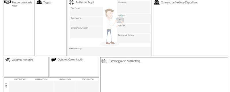 Media Planning Canvas Español