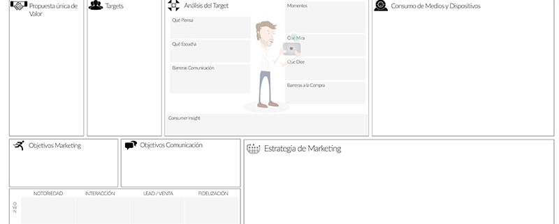 Media Planning Canvas Español